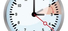 Wie ist die Zeitverschiebung nach Singapur?